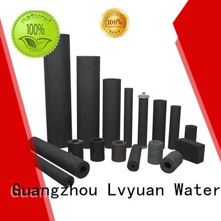 Lvyuan titanium sintered metal filter for industry
