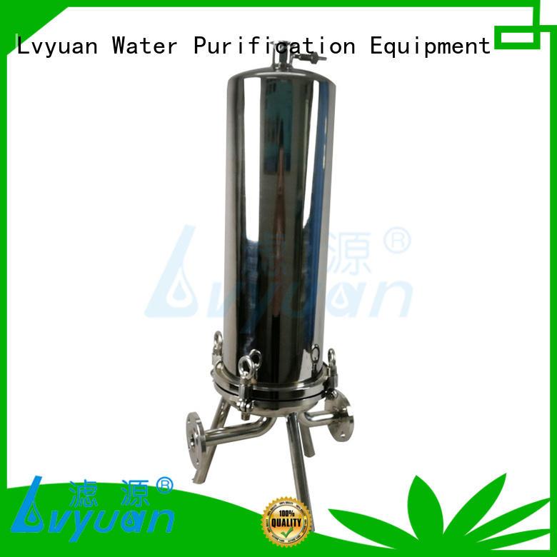 Wholesale treatment  Lvyuan Brand