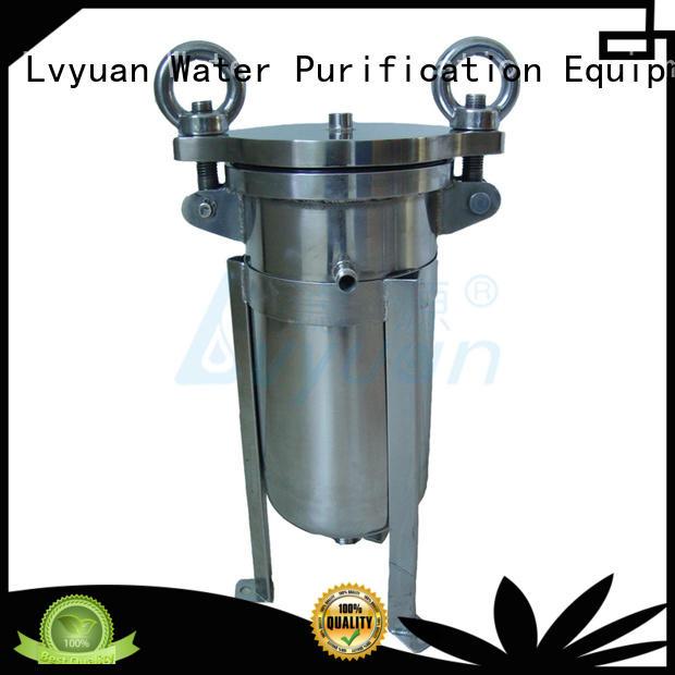 Wholesale inch  Lvyuan Brand